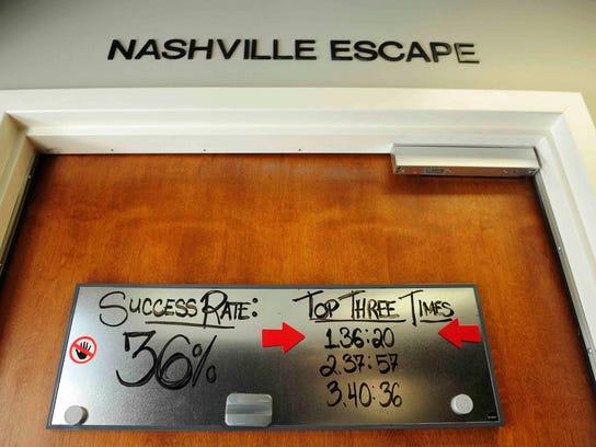 Nashville 39 s escape game locks in adventure for 13 floor escape game