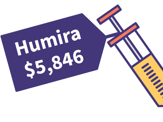 The costs for Humira