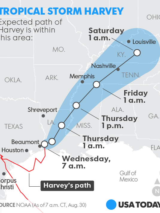 636396780305497796-083017-harvey-wednesday-7am-Online.png