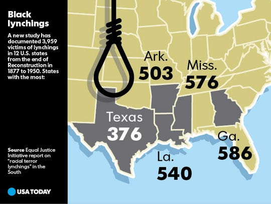 Black lynchings from 1877 to 1950.