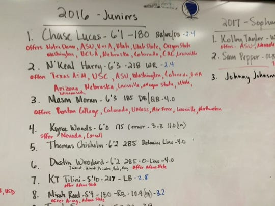 A whiteboard at Chandler football practice shows the