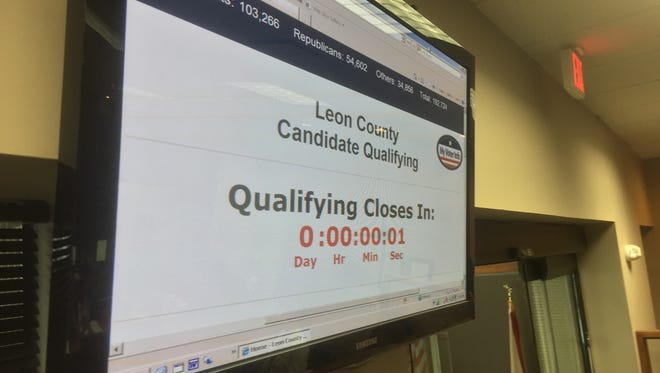 The qualifying countdown clock at the Supervisor of Elections Office ticks down as the noon deadline nears.