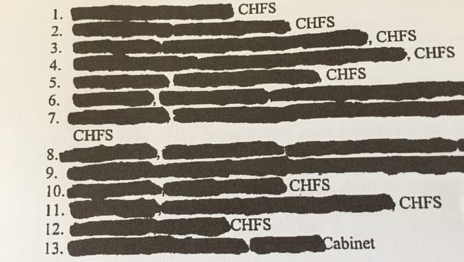 The Cabinet for Health and Family Services released a heavily redacted copy of its internal investigation of complaints of harassment and discrimination for former social services commissioner Adria Johnson.