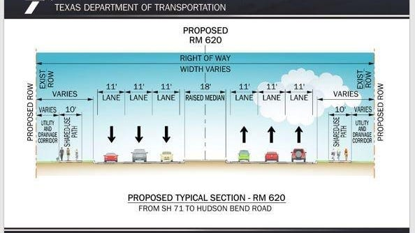 A Texas Department of Transportation graphic depicts its proposed widening plan for RM 620.