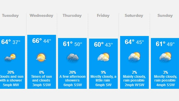 May 6 weather