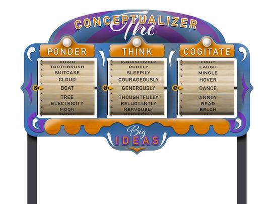 Digital image of Dale Addy's Conceptualizer machine.
