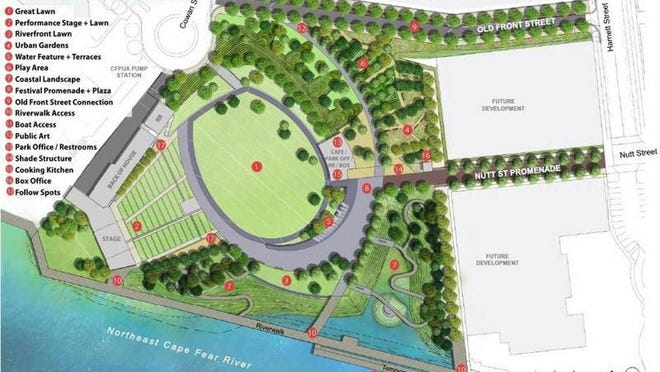 """Rendering of the """"aspirational vision plan"""" at North Waterfront Park."""