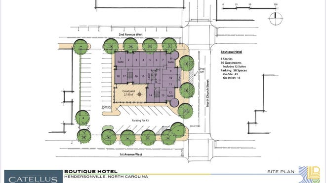 The submitted site plan for a boutique hotel at 101 N. Church Street in Hendersonville.