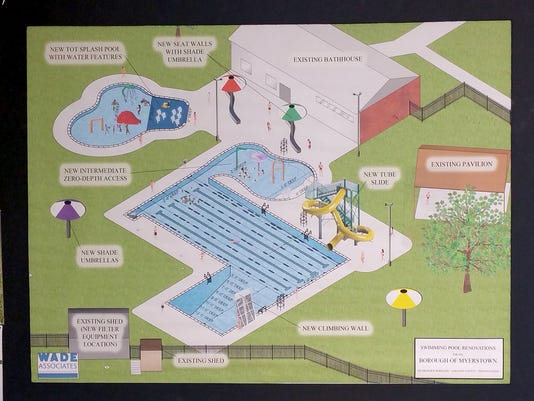 LDN-SUB-042916-New-Pool.jpg