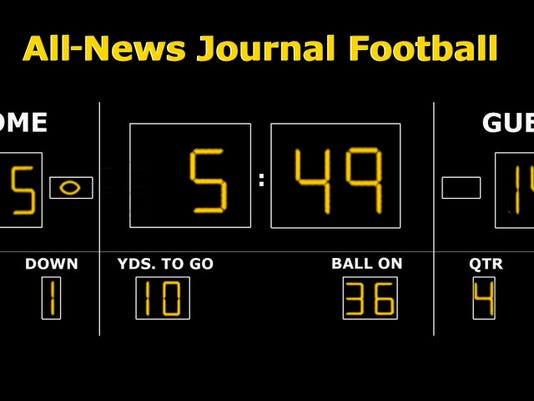 MNCO 0522 Ohio Prep football installs mercy rule.jpg