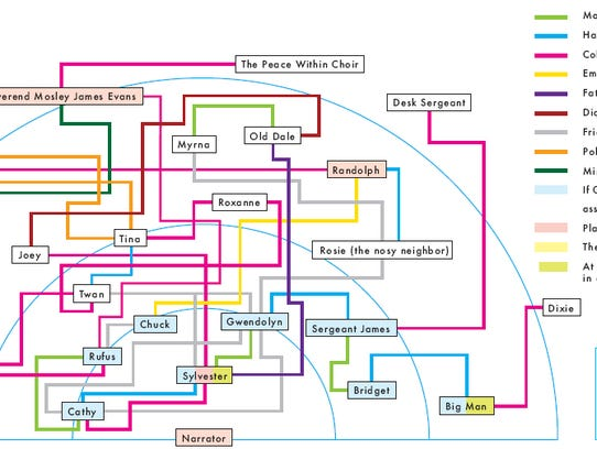 Breaking down the complicated web of love, lies and