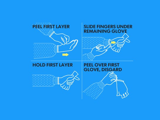 How to remove protective gloves