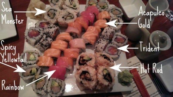 Banzai sushi map.