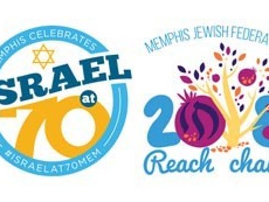 Memphis Jewish Federation