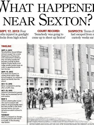 Looking back at Sexton shooting