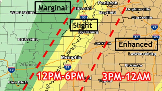 Rain is expected Tuesday, along with an enhanced risk for damaging winds and isolated tornadoes, according to the National Weather Service in Memphis.
