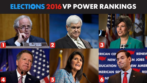 USA TODAY's VP Power Rankings for Donald Trump's running