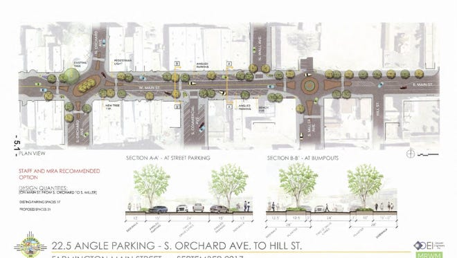 The Farmington City Council has approved a front-in parking design along Main Street for its Complete Streets project.