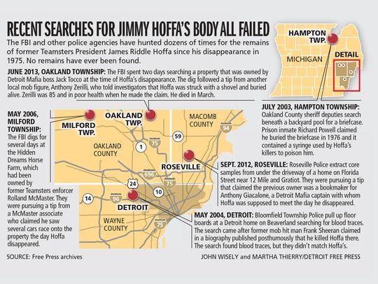 Recent searches for Jimmy Hoffa's body all failed