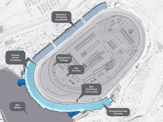 A design rendering of the changes coming to the racetrack in Avondale shows the new location of the start/finish line. The $178 million renovations are scheduled for competition in November of 2018.