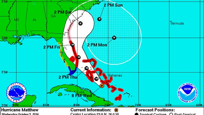 The National Hurricane Center's projected path of Hurricane Matthew as of 8 p.m. Wednesday.
