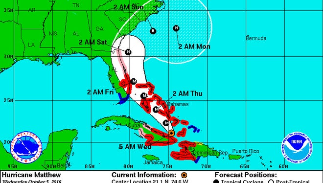 Current trajectory of Hurricane Matthew.