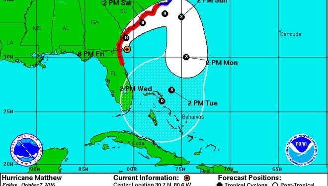 The National Hurricane Center's projected path of Hurricane Matthew as of 8 p.m.
