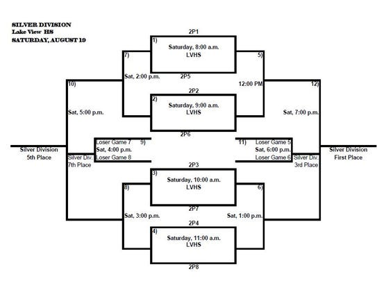 Silver Division Bracket for 2017 Nita Vannoy Memorial