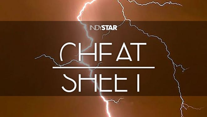 More storms could be on the way to Central Indiana.