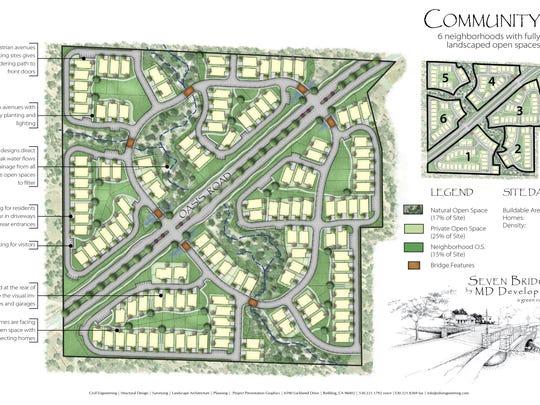 This site map shows the Seven Bridges development to