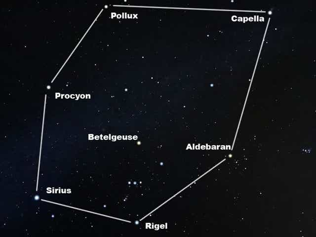 Looking Up Bright Stars Connect The Winter Hexagon