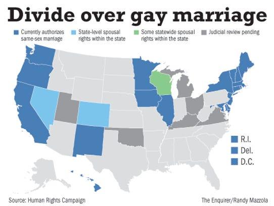 GayMarriage_Online
