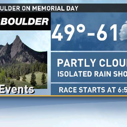 Partly cloudy at Bolder Boulder start line