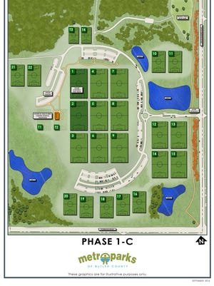 Artificial turf is being installed on fields 1 and 2 (shaded in dark green) at the Voice of America Park in West Chester Township. Play on the new turf is expected to begin April 15.