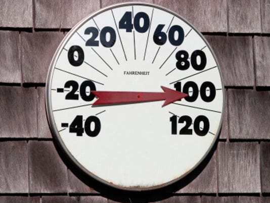 636047733607066125-thermometer.jpg