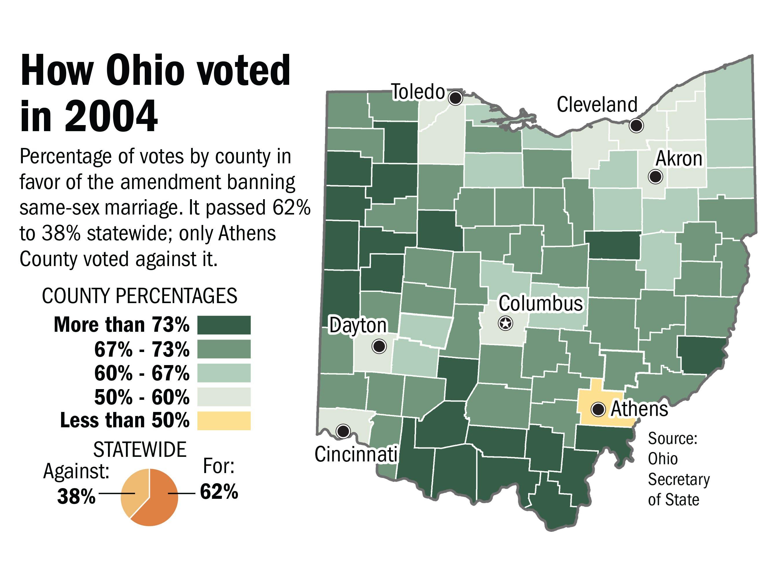 Ohio gay marriage amendment