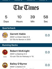 The Friday Night Live app features The Times' exclusive Prep Fantasy Football contest. Participants select a sqaud of six and earn points for touchdowns, yards and victories.