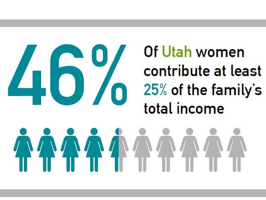 According to the Utah Women and Leadership Project,