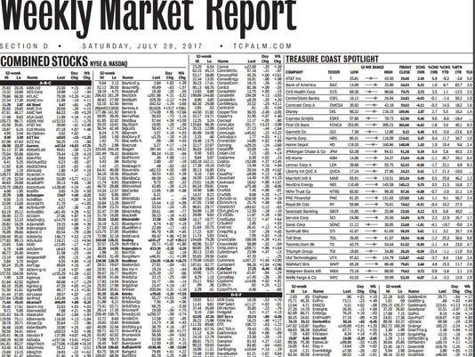 0729-weekly-market-report.JPG