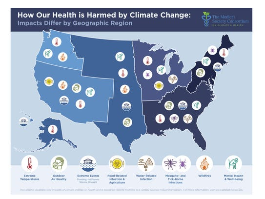How our health is harmed by climate change.