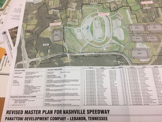 A revised concept plan to redevelop the Nashville Superspeedway