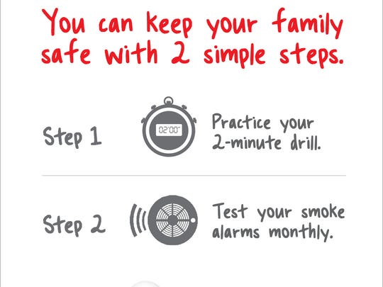 Keep family safe with 2 simple steps