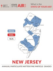 NJ is making strides in soot concentrations in the air. Blue represents a passing grade. White represents no data.
