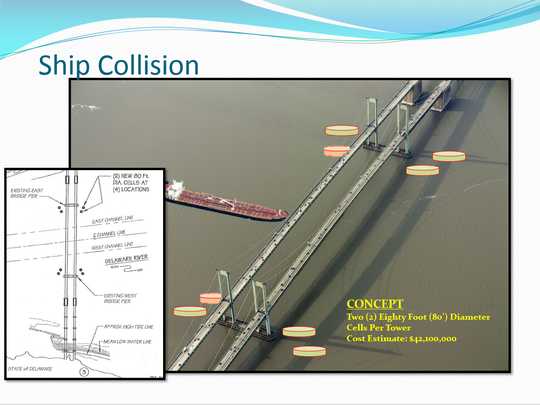 An artist rendering shows how concrete disks will protect the Delaware Memorial Bridge against a collision from a ship.