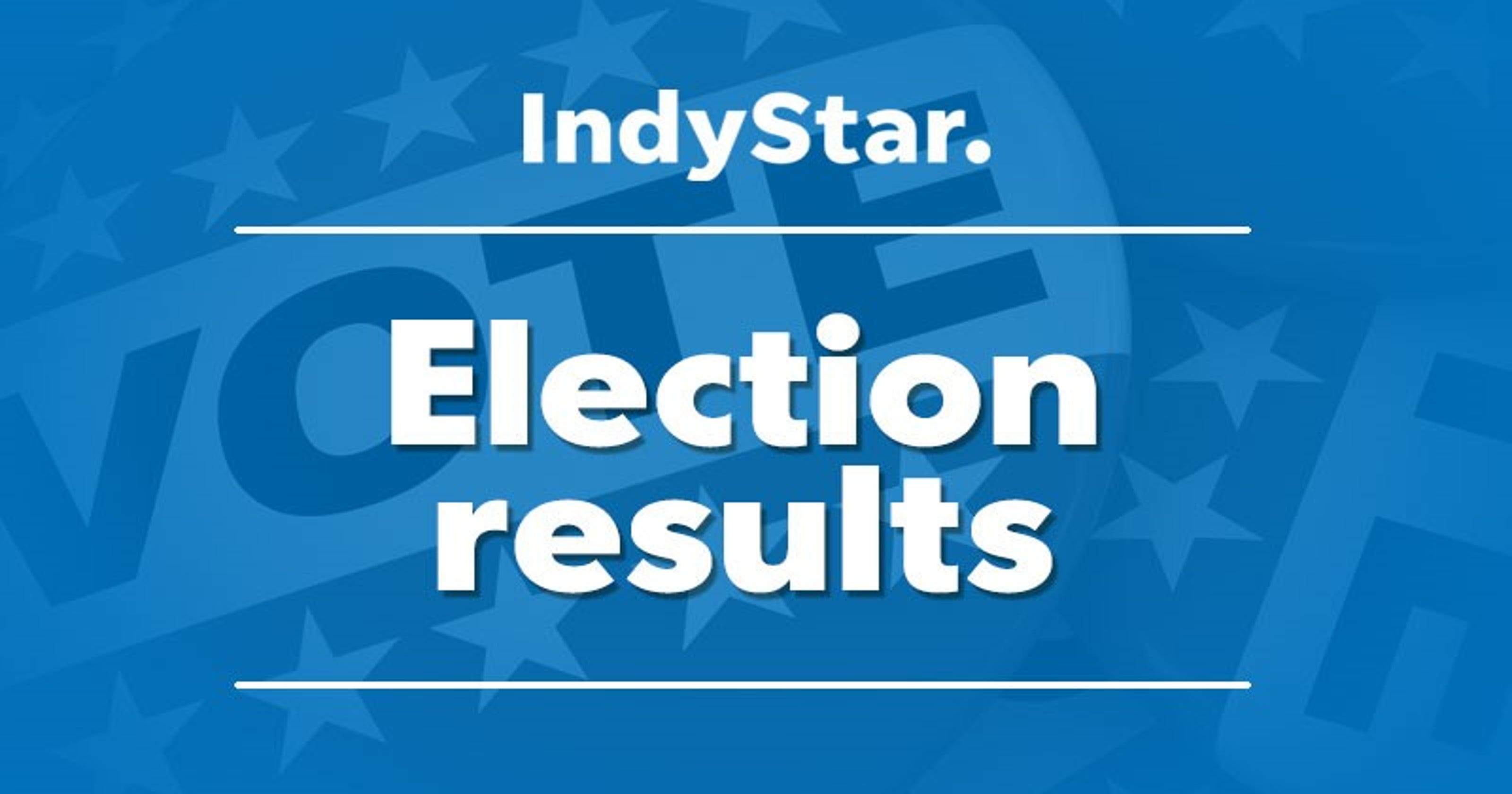 Indiana election results 2018: Senate, Marion, Hamilton, county races