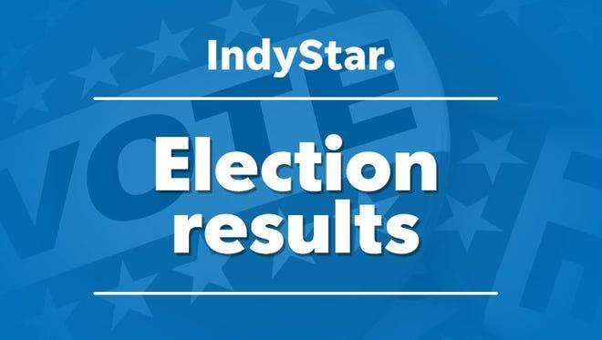 See Indiana Election Results for Marion, Boone, Hamilton, Hancock, Hendricks, Johnson, Morgan and Shelby counties.