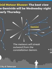 121117-Geminid-meteor-shower_final
