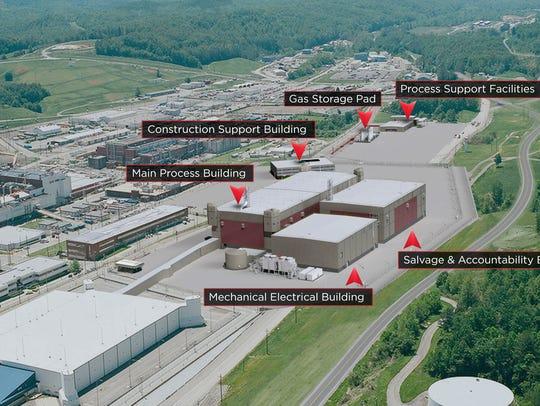 Uranium Processing Facility rendering
