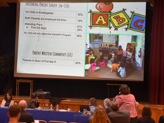 Wyckoff's kindergarten program for 2017-18 is talked about during a school board meeting at Eisenhower Middle School on March 20, 2017.