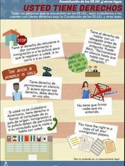 Información www.iAmerica.org explicando los pasos legales que debe tomar en caso de que agentes de inmigración o la policía toquen su puerta.